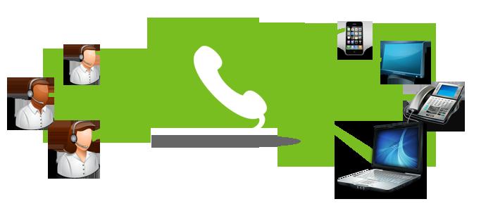 HỆ THỐNG ĐIỆN THOẠI KINH DOANH ẢO VIRTUAL PHONE SYSTEMS