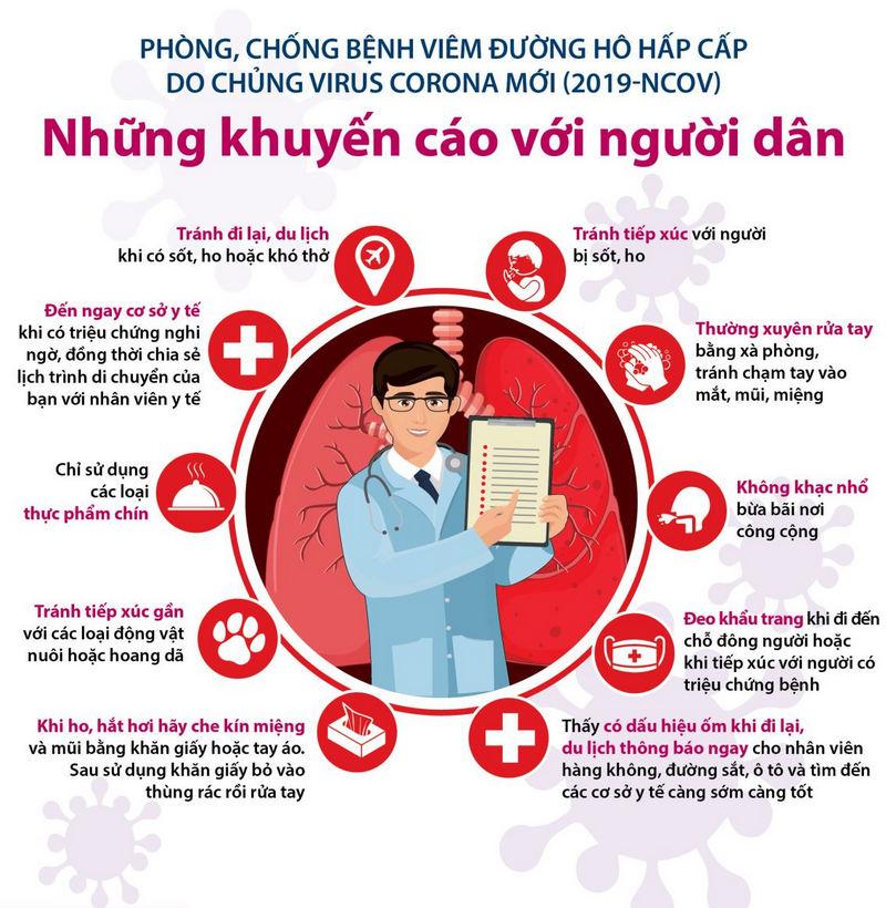Khuyến cáo người dân về virus corona